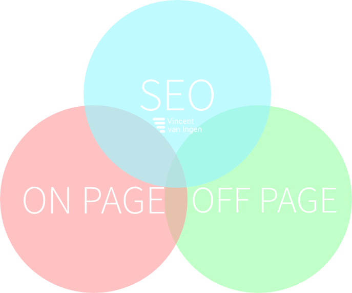 On-page off-page seo voor beginners
